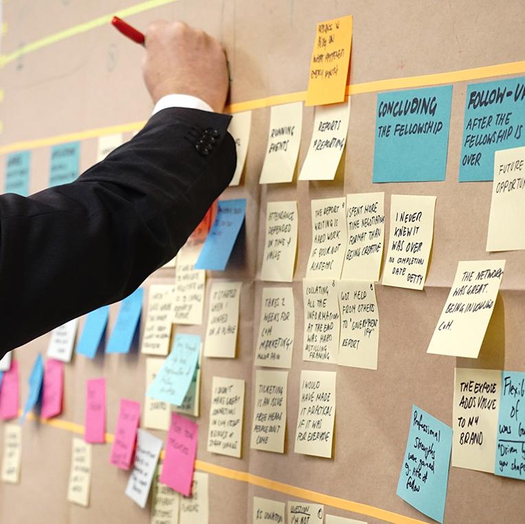 Méthodologie des projets